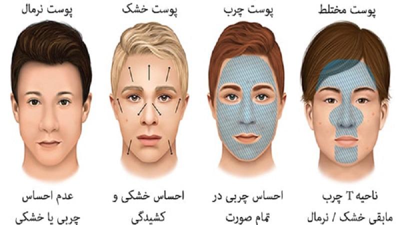 نحوه مراقبت از پوست مختلط   متخصص پوست اصفهان